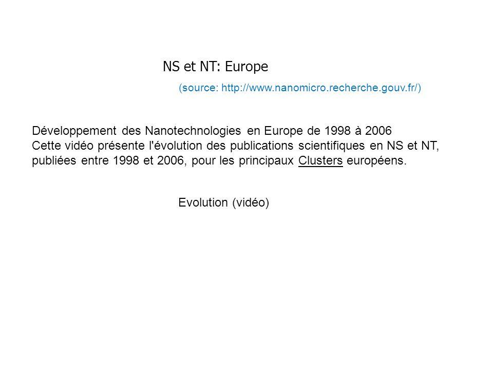 Développement des Nanotechnologies en Europe de 1998 à 2006 Cette vidéo présente l évolution des publications scientifiques en NS et NT, publiées entre 1998 et 2006, pour les principaux Clusters européens.