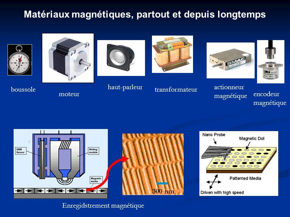 300 nm Matériaux magnétiques, partout et depuis longtemps boussole moteur haut-parleur Enregidstrement magnétique actionneur magnétique transformateur
