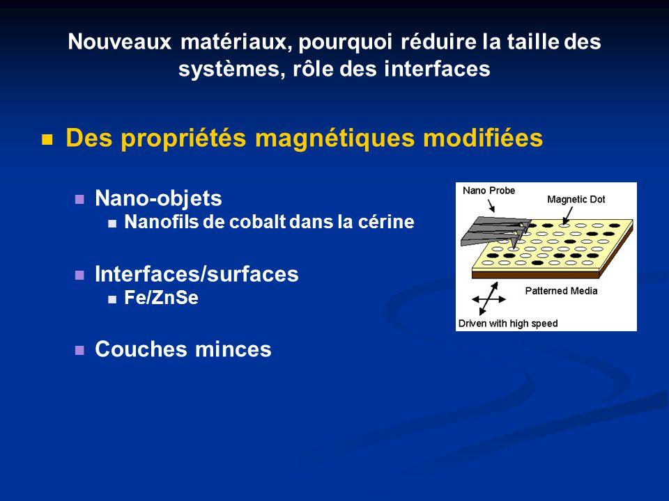 Nouveaux matériaux, pourquoi réduire la taille des systèmes, rôle des interfaces Des propriétés magnétiques modifiées Nano-objets Nanofils de cobalt d