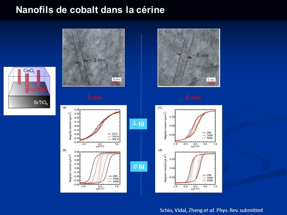 Nanofils de cobalt dans la cérine 3 nm5 nm // fil fil Schio, Vidal, Zheng et al. Phys. Rev. submitted