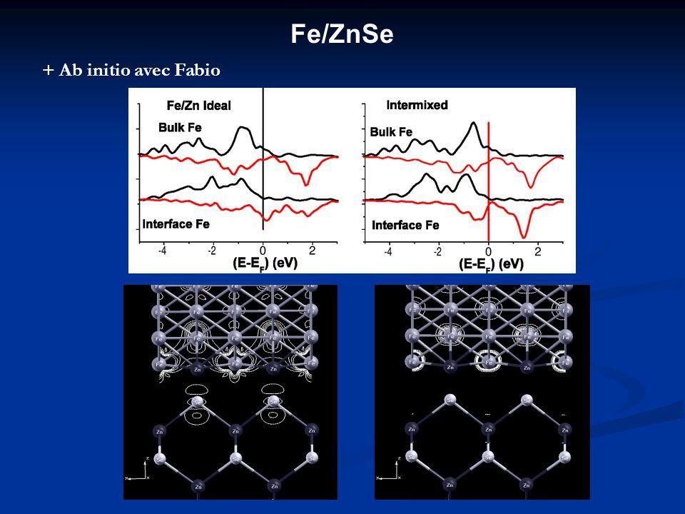 + Ab initio avec Fabio Fe/ZnSe