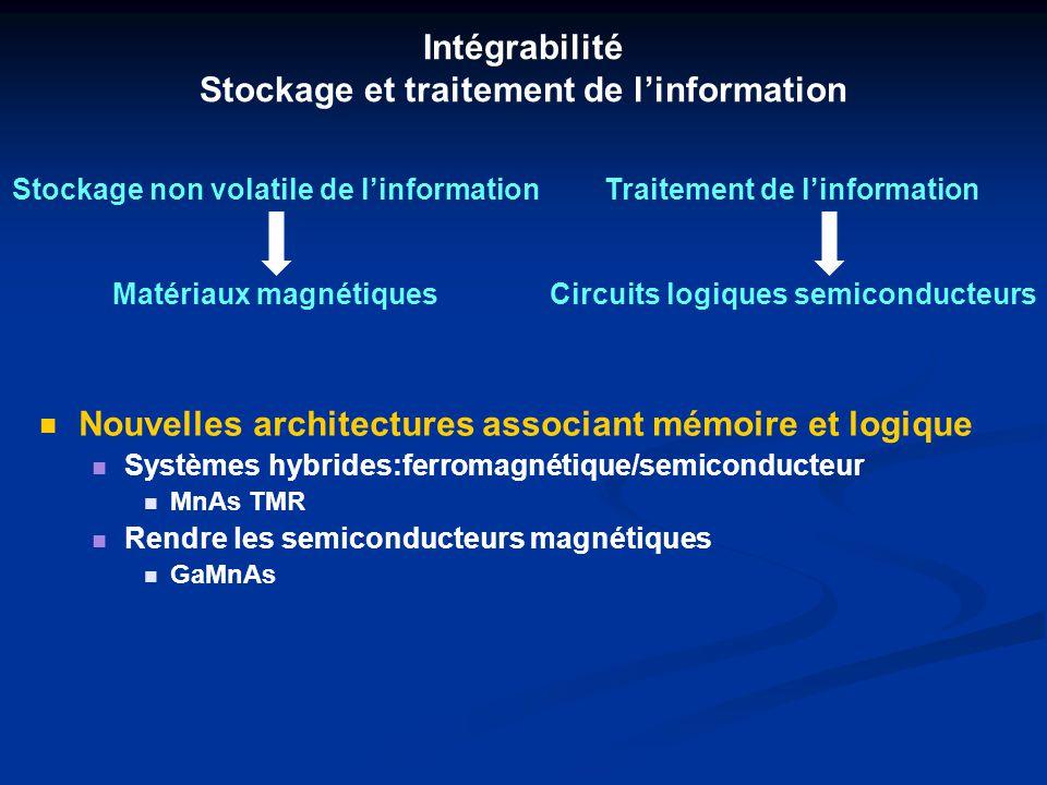 Intégrabilité Stockage et traitement de linformation Nouvelles architectures associant mémoire et logique Systèmes hybrides:ferromagnétique/semiconduc