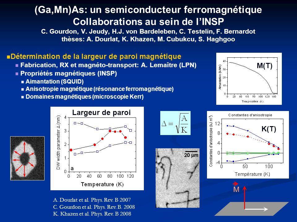(Ga,Mn)As: un semiconducteur ferromagnétique Collaborations au sein de lINSP C. Gourdon, V. Jeudy, H.J. von Bardeleben, C. Testelin, F. Bernardot thès