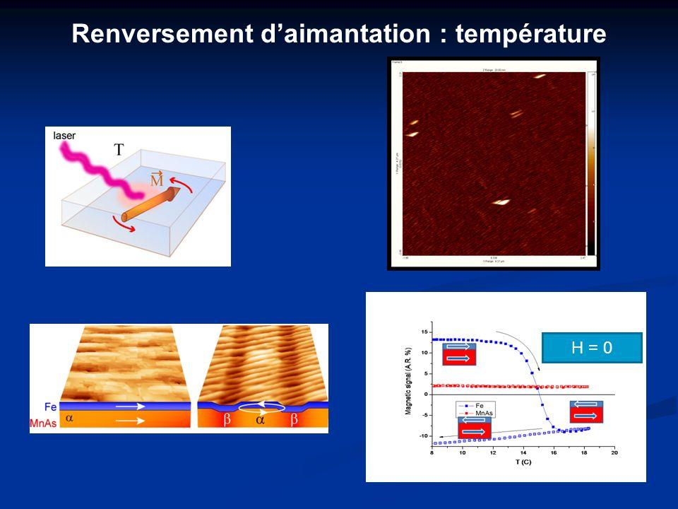 H = 0 Renversement daimantation : température