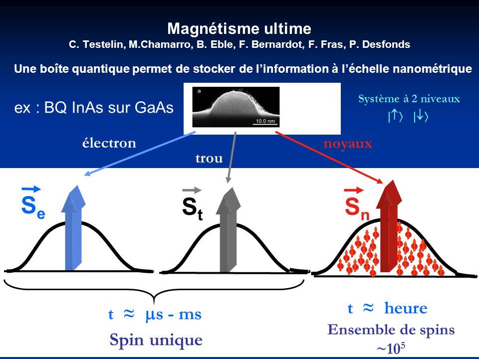 Une boîte quantique permet de stocker de linformation à léchelle nanométrique ex : BQ InAs sur GaAs électron trou noyaux SeSe StSt SnSn t s - ms t heu