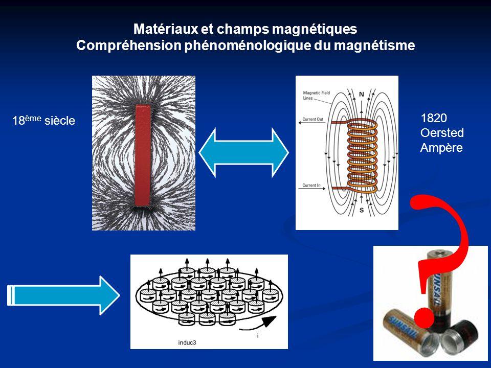 ? Matériaux et champs magnétiques Compréhension phénoménologique du magnétisme 1820 Oersted Ampère 18 ème siècle