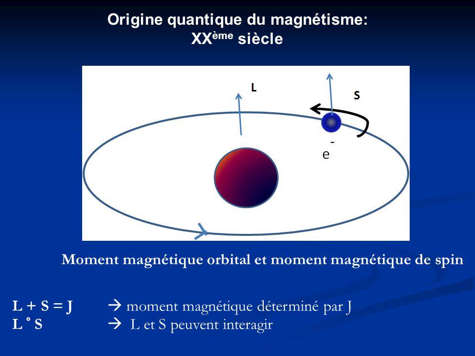 L + S = J moment magnétique déterminé par J L ° S L et S peuvent interagir Origine quantique du magnétisme: XX ème siècle Moment magnétique orbital et