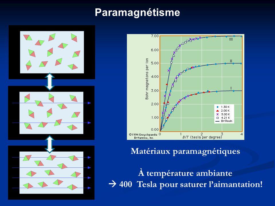 Matériaux paramagnétiques À température ambiante 400 Tesla pour saturer laimantation! Paramagnétisme