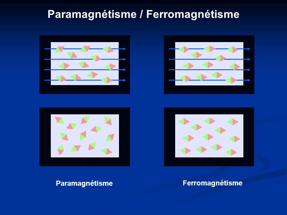 Paramagnétisme / Ferromagnétisme Paramagnétisme Ferromagnétisme