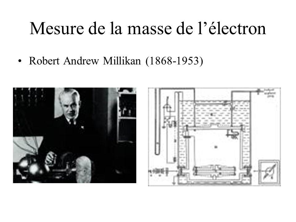 Mesure de la masse de lélectron Robert Andrew Millikan (1868-1953)