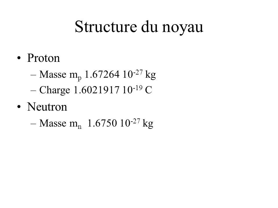 Structure du noyau Proton –Masse m p 1.67264 10 -27 kg –Charge 1.6021917 10 -19 C Neutron –Masse m n 1.6750 10 -27 kg