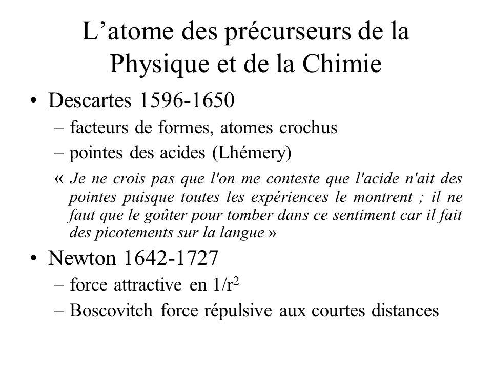 Latome des précurseurs de la Physique et de la Chimie Descartes 1596-1650 –facteurs de formes, atomes crochus –pointes des acides (Lhémery) « Je ne cr