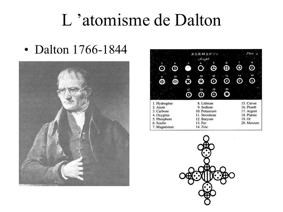 Détermination des poids atomiques Berzelius 1779-1848