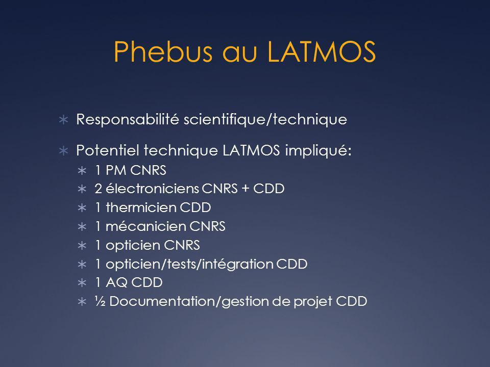 Phebus au LATMOS Responsabilité scientifique/technique Potentiel technique LATMOS impliqué: 1 PM CNRS 2 électroniciens CNRS + CDD 1 thermicien CDD 1 m