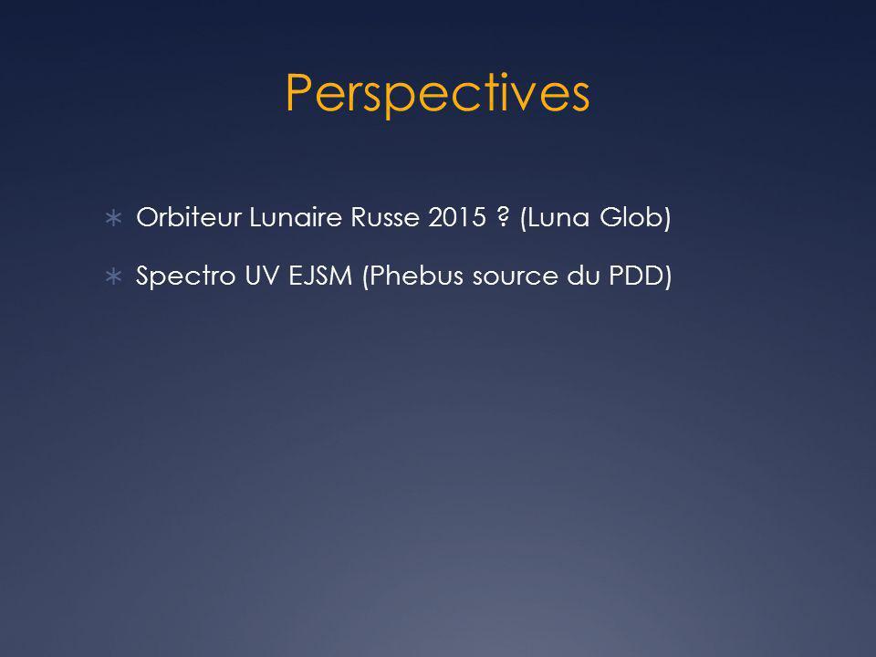 Perspectives Orbiteur Lunaire Russe 2015 ? (Luna Glob) Spectro UV EJSM (Phebus source du PDD)
