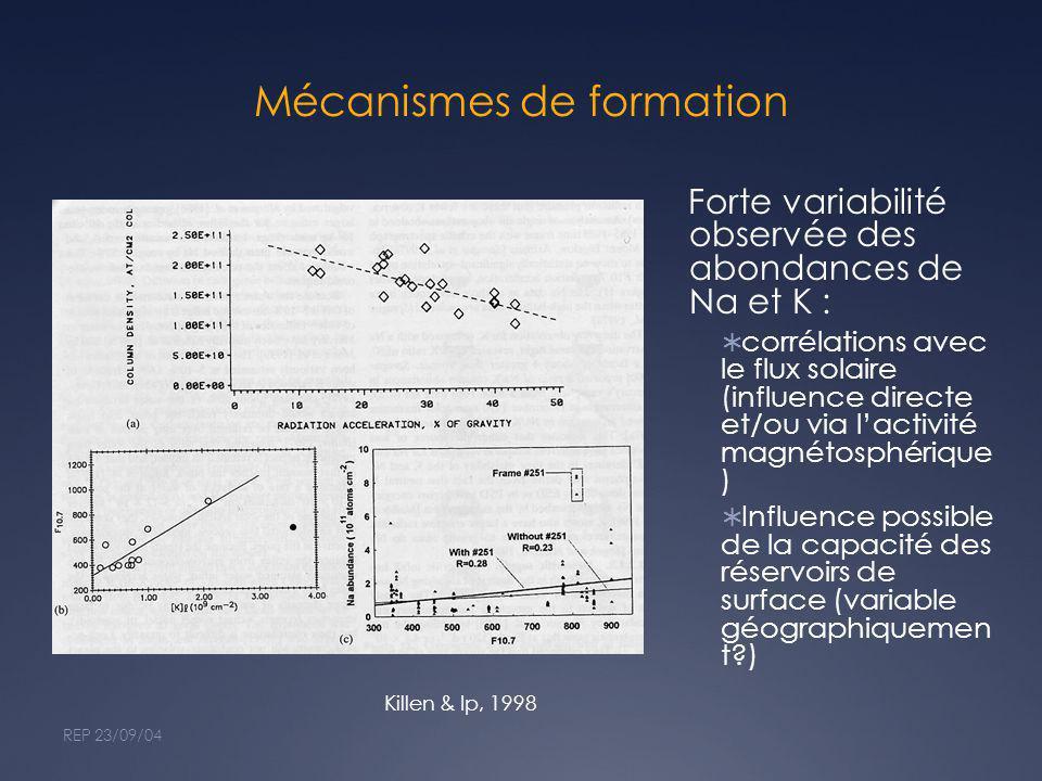 Mécanismes de formation Forte variabilité observée des abondances de Na et K : corrélations avec le flux solaire (influence directe et/ou via lactivit