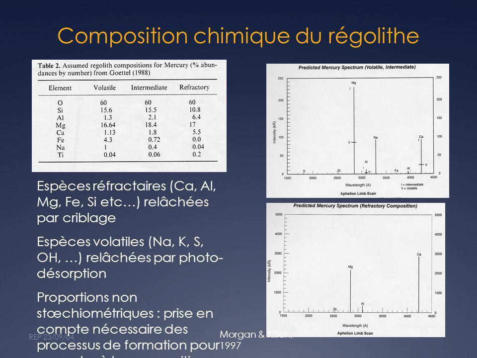 Composition chimique du régolithe REP 23/09/04 Morgan & Killen, 1997 Espèces réfractaires (Ca, Al, Mg, Fe, Si etc…) relâchées par criblage Espèces vol