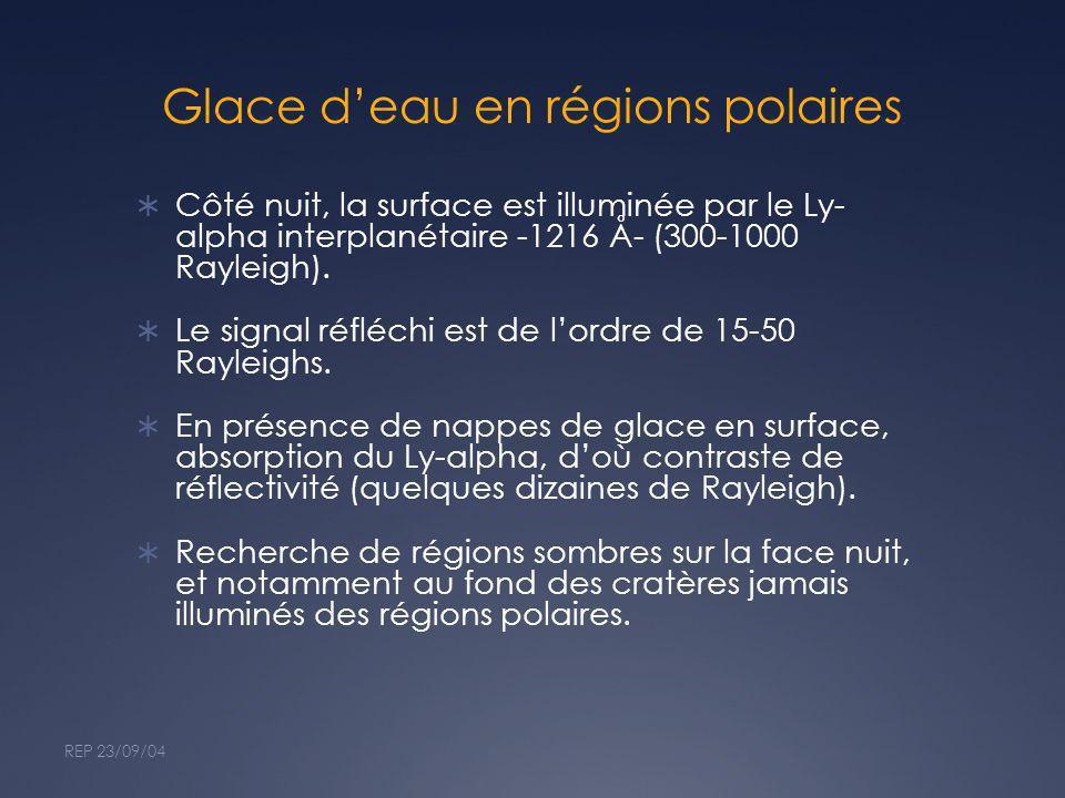 Glace deau en régions polaires Côté nuit, la surface est illuminée par le Ly- alpha interplanétaire -1216 Å- (300-1000 Rayleigh). Le signal réfléchi e