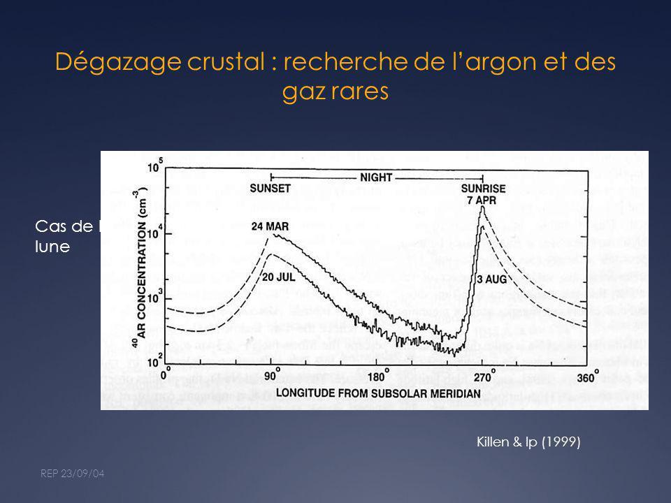 Dégazage crustal : recherche de largon et des gaz rares REP 23/09/04 Killen & Ip (1999) Cas de la lune