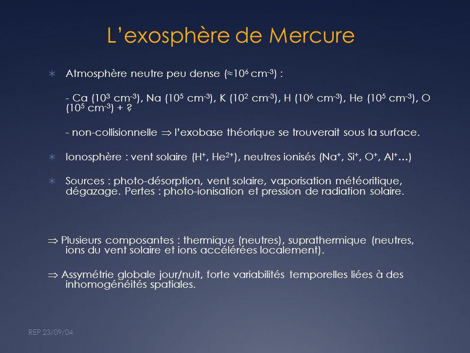 Lexosphère de Mercure Atmosphère neutre peu dense (10 6 cm -3 ) : - Ca (10 3 cm -3 ), Na (10 5 cm -3 ), K (10 2 cm -3 ), H (10 6 cm -3 ), He (10 5 cm