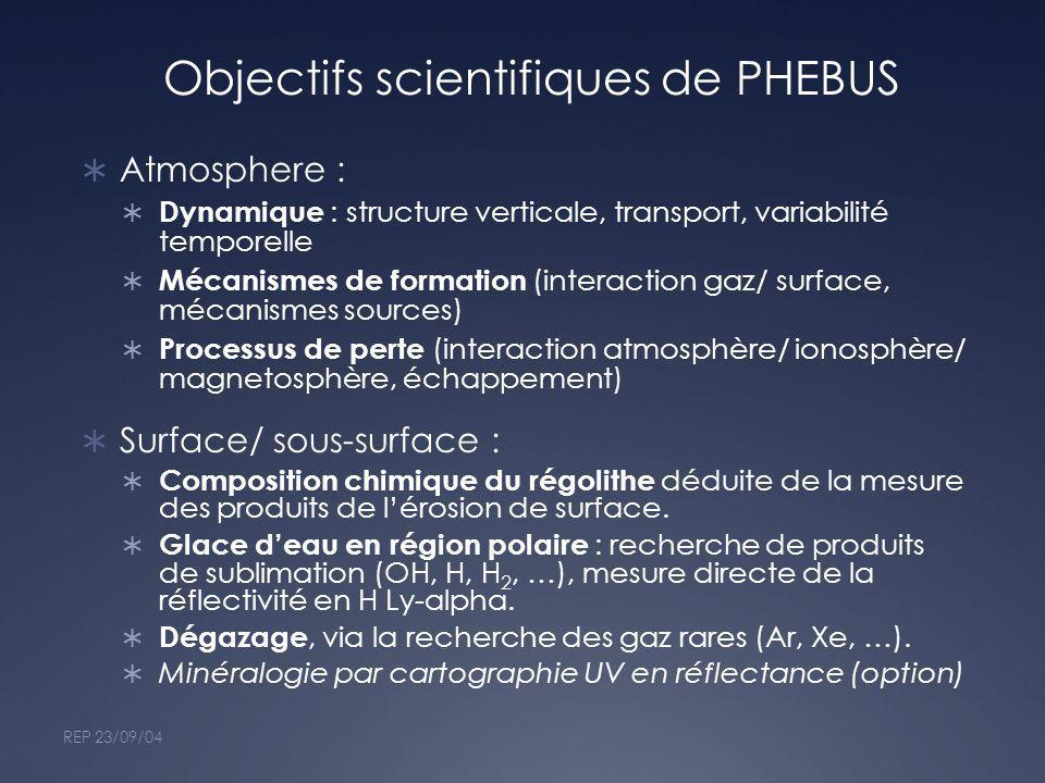 Objectifs scientifiques de PHEBUS Atmosphere : Dynamique : structure verticale, transport, variabilité temporelle Mécanismes de formation (interaction