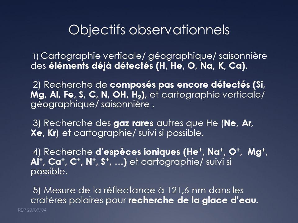 Objectifs observationnels 1) Cartographie verticale/ géographique/ saisonnière des éléments déjà détectés (H, He, O, Na, K, Ca). 2) Recherche de compo