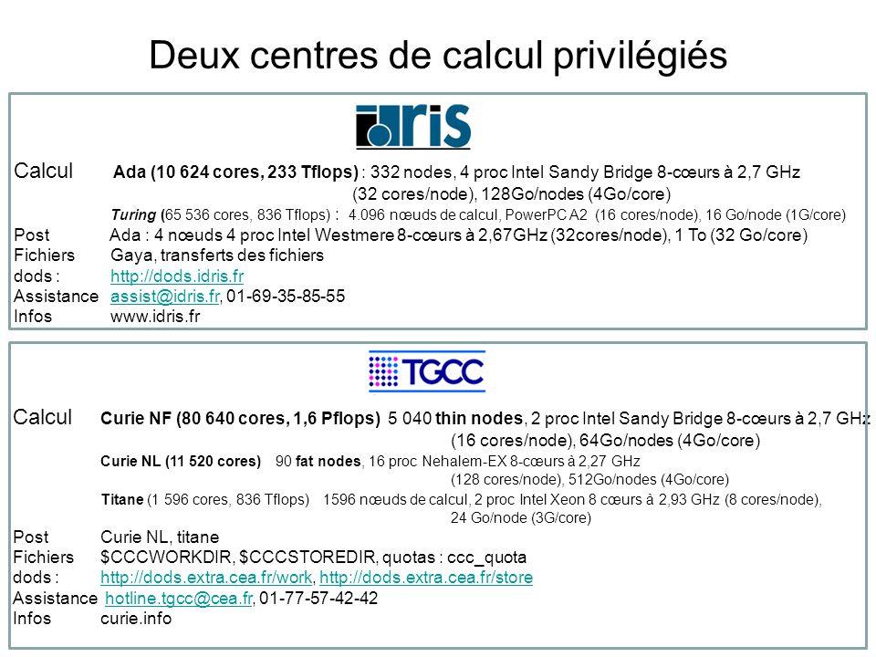 Deux centres de calcul privilégiés Calcul Ada (10 624 cores, 233 Tflops) : 332 nodes, 4 proc Intel Sandy Bridge 8-cœurs à 2,7 GHz (32 cores/node), 128Go/nodes (4Go/core) Turing (65 536 cores, 836 Tflops) : 4.096 nœuds de calcul, PowerPC A2 (16 cores/node), 16 Go/node (1G/core) Post Ada : 4 nœuds 4 proc Intel Westmere 8-cœurs à 2,67GHz (32cores/node), 1 To (32 Go/core) Fichiers Gaya, transferts des fichiers dods : http://dods.idris.frhttp://dods.idris.fr Assistance assist@idris.fr, 01-69-35-85-55assist@idris.fr Infos www.idris.fr Calcul Curie NF (80 640 cores, 1,6 Pflops) 5 040 thin nodes, 2 proc Intel Sandy Bridge 8-cœurs à 2,7 GHz (16 cores/node), 64Go/nodes (4Go/core) Curie NL (11 520 cores)90 fat nodes, 16 proc Nehalem-EX 8-cœurs à 2,27 GHz (128 cores/node), 512Go/nodes (4Go/core) Titane (1 596 cores, 836 Tflops) 1596 nœuds de calcul, 2 proc Intel Xeon 8 cœurs à 2,93 GHz (8 cores/node), 24 Go/node (3G/core) Post Curie NL, titane Fichiers$CCCWORKDIR, $CCCSTOREDIR, quotas : ccc_quota dods : http://dods.extra.cea.fr/work, http://dods.extra.cea.fr/storehttp://dods.extra.cea.fr/workhttp://dods.extra.cea.fr/store Assistance hotline.tgcc@cea.fr, 01-77-57-42-42hotline.tgcc@cea.fr Infos curie.info