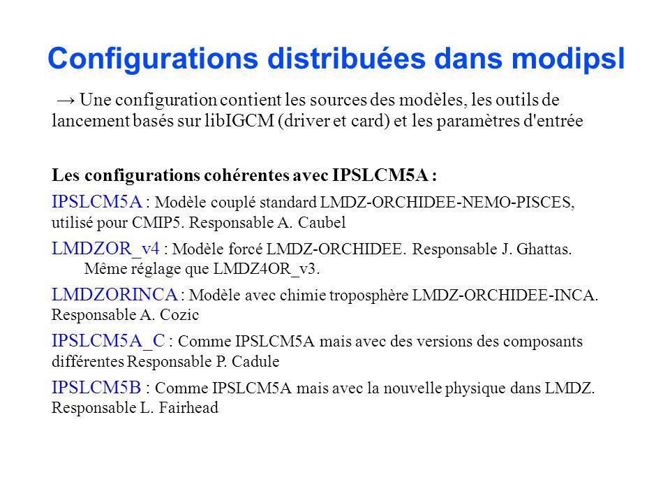 Configurations distribuées dans modipsl Une configuration contient les sources des modèles, les outils de lancement basés sur libIGCM (driver et card) et les paramètres d entrée Les configurations cohérentes avec IPSLCM5A : IPSLCM5A : Modèle couplé standard LMDZ-ORCHIDEE-NEMO-PISCES, utilisé pour CMIP5.
