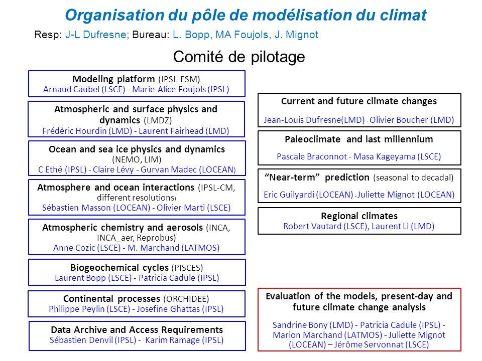 Petit rappel historique Nouvel exercice GIEC 2010-2012 IPSLCM4_v1 IPSLCM4_v2 IPSLCM5A IPSL_ESM_V1 2004 – IPCC/AR4, paléo, land use, … 2007 Parallélisme MPI LMDZ-ORCHIDEE Scripts libIGCM IPSLCM4_LOOP Cycle du carbone : Stomate (ORCHIDEE) et PISCES (OPA) Chimie - Aérosols NEMO : physique validée, ajout PISCES IPSLCM5_vx Forcages INCA, REPROBUS Juin 2010 2011 : en routine sur titane/vargas 2012 curie au TGCC libIGCM v2 : pack 2013 ada à l IDRIS IPSLCM5A-B IPSLCM5_v5