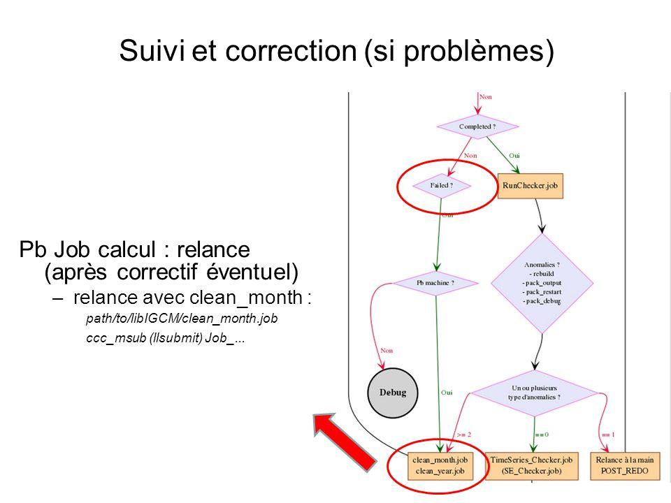 Suivi et correction (si problèmes) Pb Job calcul : relance (après correctif éventuel) –relance avec clean_month : path/to/libIGCM/clean_month.job ccc_msub (llsubmit) Job_...