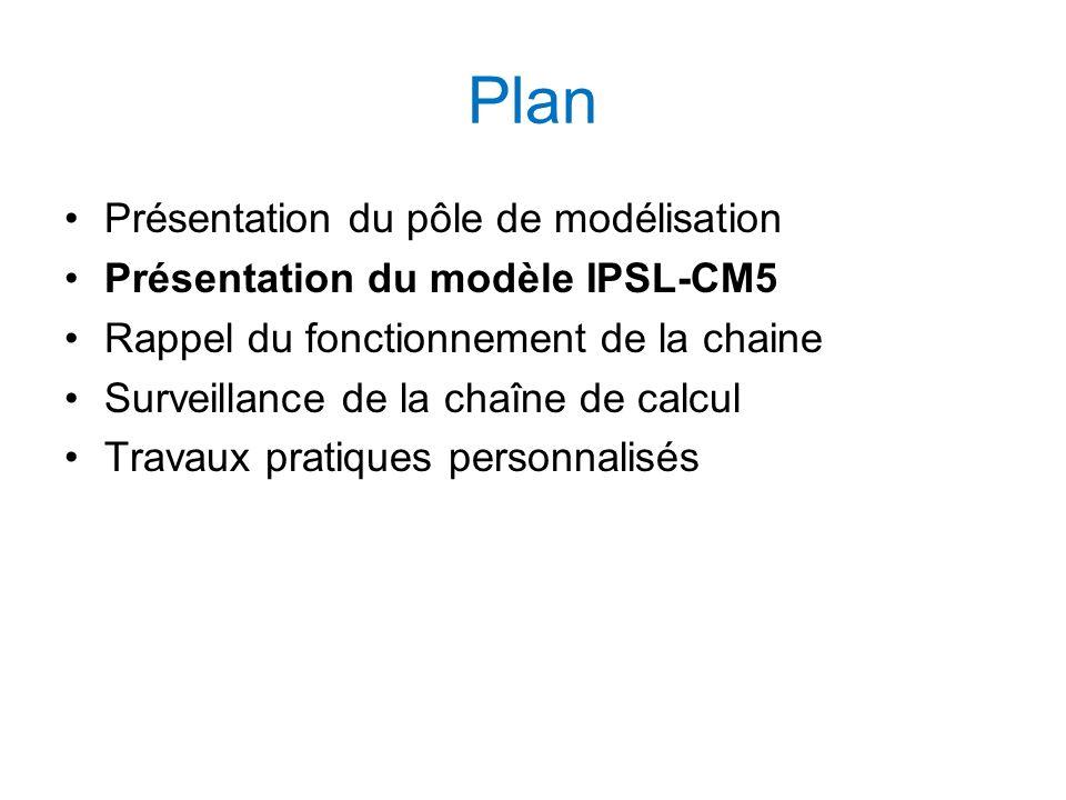 Le modèle climat de lIPSL : IPSLCM5 IPSL
