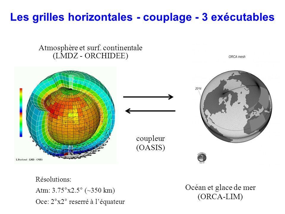 19 vert. levels Atmosphère et surf. continentale (LMDZ - ORCHIDEE) Océan et glace de mer (ORCA-LIM) coupleur (OASIS) Résolutions: Atm: 3.75°x2.5° (~35