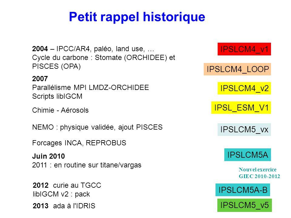 Petit rappel historique Nouvel exercice GIEC 2010-2012 IPSLCM4_v1 IPSLCM4_v2 IPSLCM5A IPSL_ESM_V1 2004 – IPCC/AR4, paléo, land use, … 2007 Parallélism