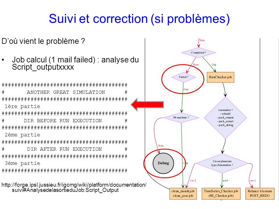 Suivi et correction (si problèmes) Doù vient le problème ? Job calcul (1 mail failed) : analyse du Script_outputxxxx #################################