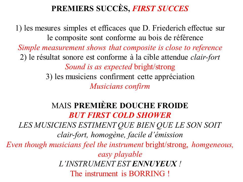 PREMIERS SUCCÈS, FIRST SUCCES 1) les mesures simples et efficaces que D.
