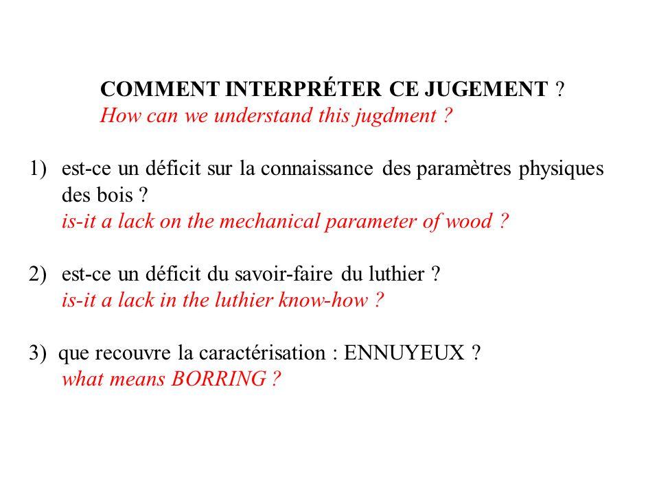 COMMENT INTERPRÉTER CE JUGEMENT .How can we understand this jugdment .