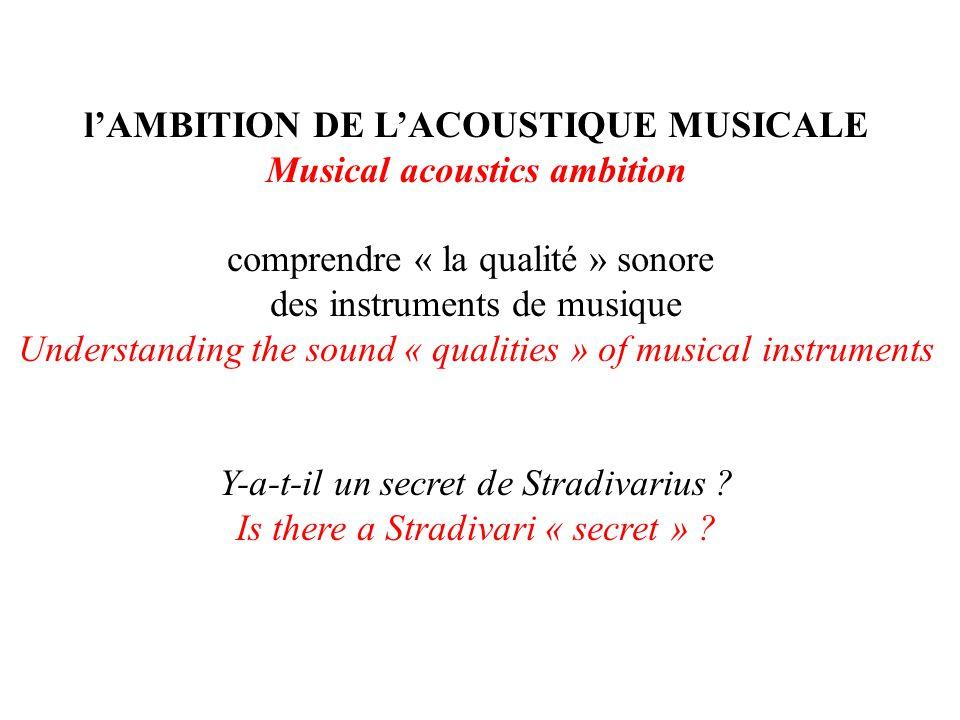 lAMBITION DE LACOUSTIQUE MUSICALE Musical acoustics ambition comprendre « la qualité » sonore des instruments de musique Understanding the sound « qualities » of musical instruments Y-a-t-il un secret de Stradivarius .