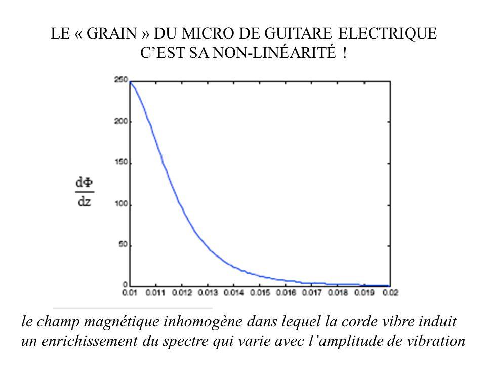 LE « GRAIN » DU MICRO DE GUITARE ELECTRIQUE CEST SA NON-LINÉARITÉ .