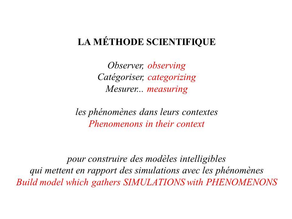 LA MÉTHODE SCIENTIFIQUE Observer, observing Catégoriser, categorizing Mesurer...