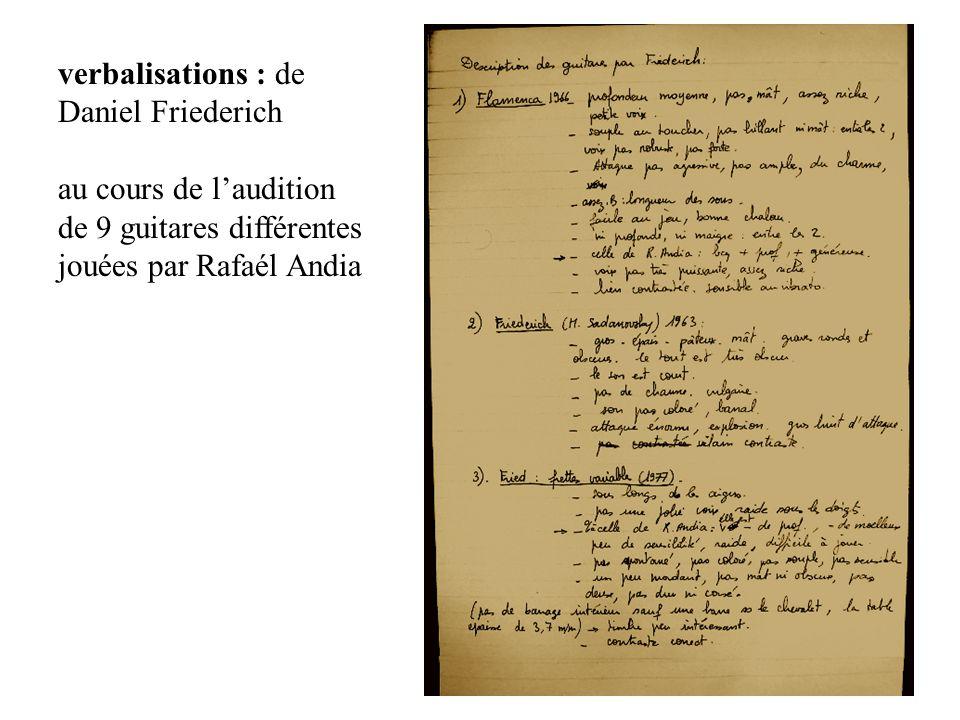 verbalisations : de Daniel Friederich au cours de laudition de 9 guitares différentes jouées par Rafaél Andia