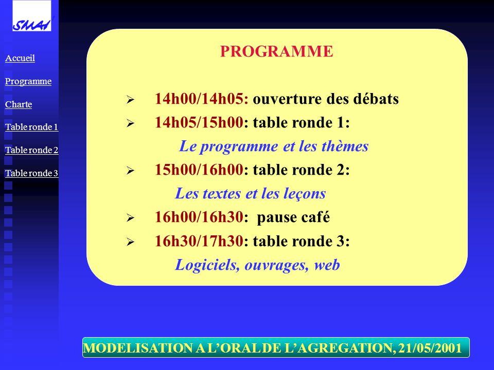 MODELISATION A LORAL DE LAGREGATION, 21/05/2001 PROGRAMME 14h00/14h05: ouverture des débats 14h05/15h00: table ronde 1: Le programme et les thèmes 15h00/16h00: table ronde 2: Les textes et les leçons 16h00/16h30: pause café 16h30/17h30: table ronde 3: Logiciels, ouvrages, web Accueil Programme Charte Table ronde 1 Table ronde 2 Table ronde 3