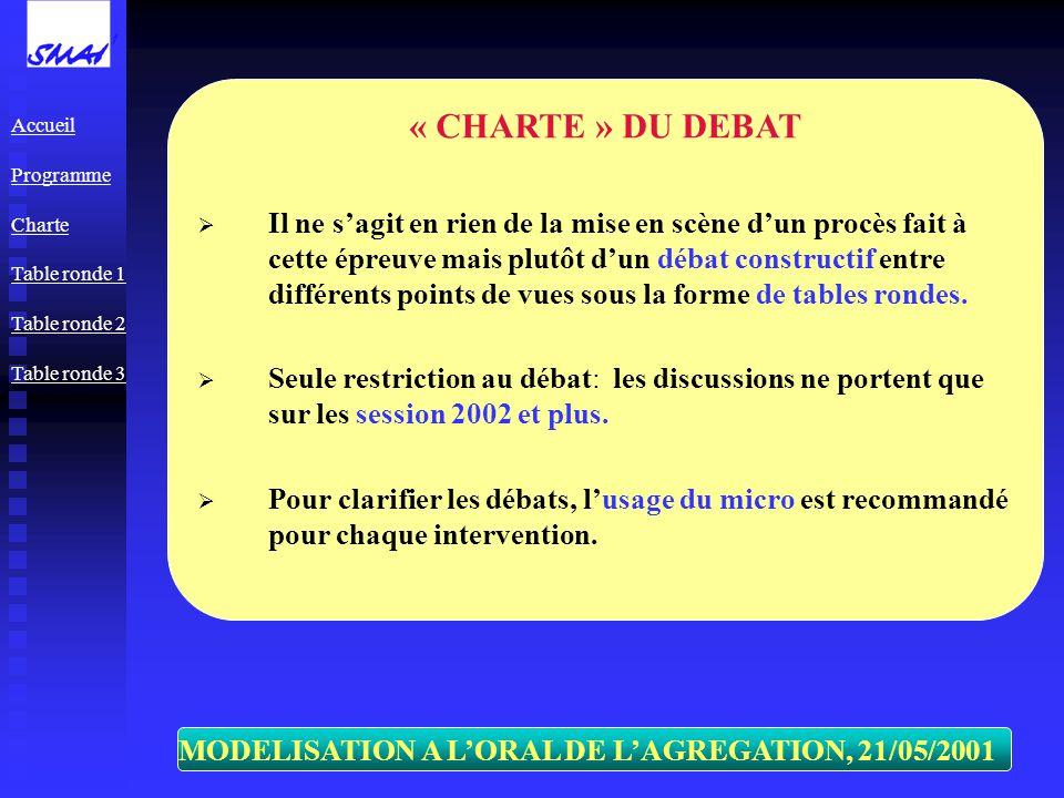 MODELISATION A LORAL DE LAGREGATION, 21/05/2001 « CHARTE » DU DEBAT Il ne sagit en rien de la mise en scène dun procès fait à cette épreuve mais plutôt dun débat constructif entre différents points de vues sous la forme de tables rondes.