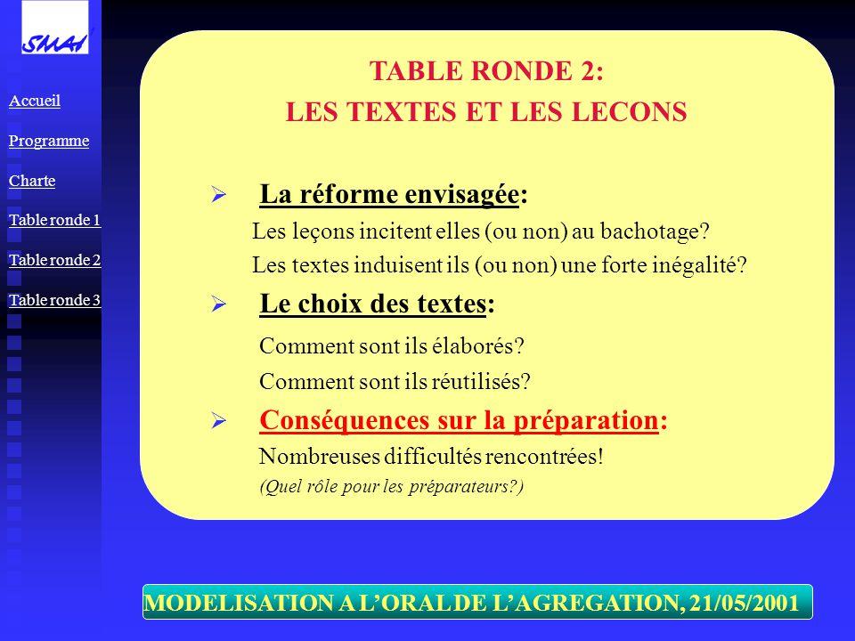MODELISATION A LORAL DE LAGREGATION, 21/05/2001 TABLE RONDE 2: LES TEXTES ET LES LECONS La réforme envisagée: Les leçons incitent elles (ou non) au bachotage.