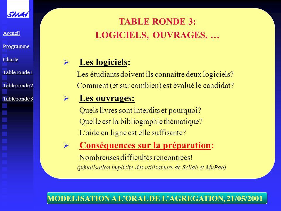 MODELISATION A LORAL DE LAGREGATION, 21/05/2001 TABLE RONDE 3: LOGICIELS, OUVRAGES, … Les logiciels: Les étudiants doivent ils connaître deux logiciels.