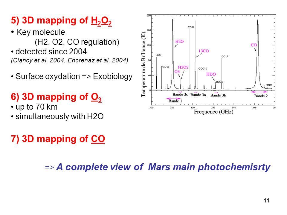 11 5) 3D mapping of H 2 O 2 Key molecule (H2, O2, CO regulation) detected since 2004 (Clancy et al. 2004, Encrenaz et al. 2004) Surface oxydation => E