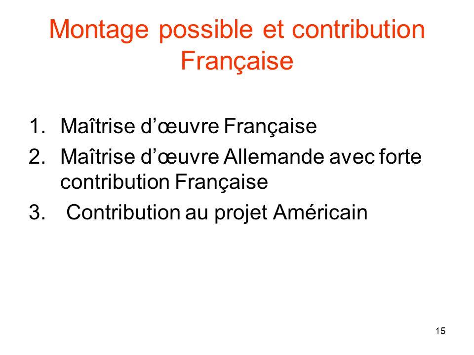 15 Montage possible et contribution Française 1.Maîtrise dœuvre Française 2.Maîtrise dœuvre Allemande avec forte contribution Française 3. Contributio