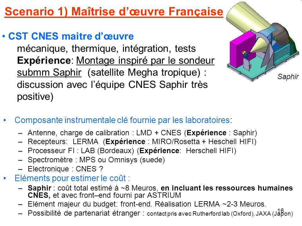 16 Scenario 1) Maîtrise dœuvre Française Composante instrumentale clé fournie par les laboratoires: –Antenne, charge de calibration : LMD + CNES (Expé