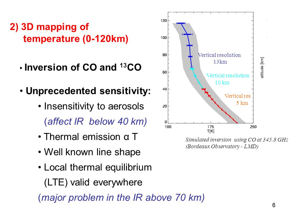 6 2) 3D mapping of temperature (0-120km) Inversion of CO and 13 CO Unprecedented sensitivity: Insensitivity to aerosols (affect IR below 40 km) Therma