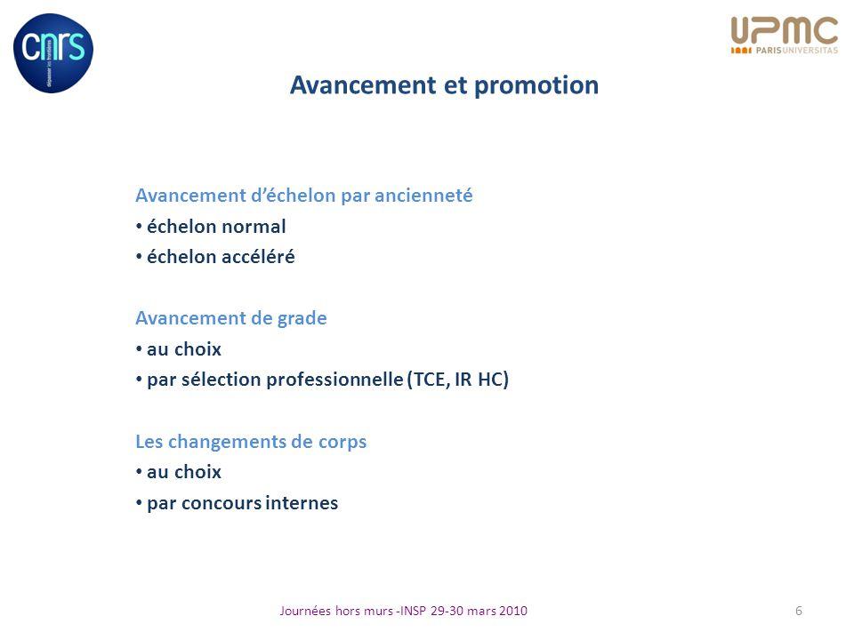 Promotions à lINSP CNRS 2005 : J.Silembo (TCN-TCS), F.