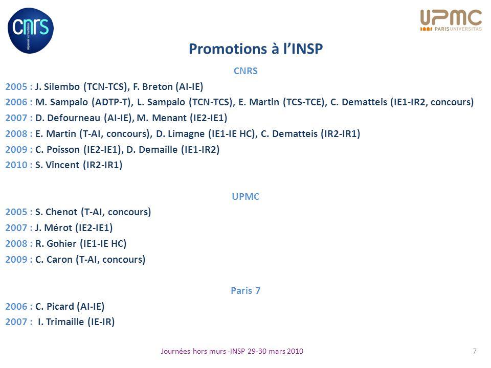 Primes CNRS - Les Primes des Personnels Statutaires (PPS) ou P.P.R.S Son montant, variable selon les corps et grades, est modulable.